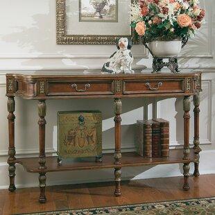 Astoria Grand Bedingfield Console Table