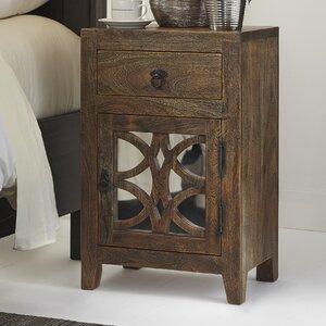 Upholstered Furniture Diy