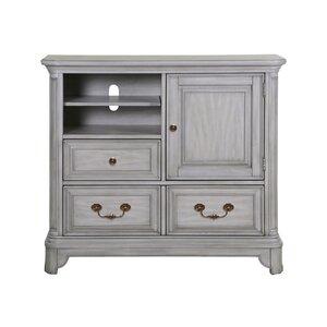 Kitchen Cabinet Pull Handles