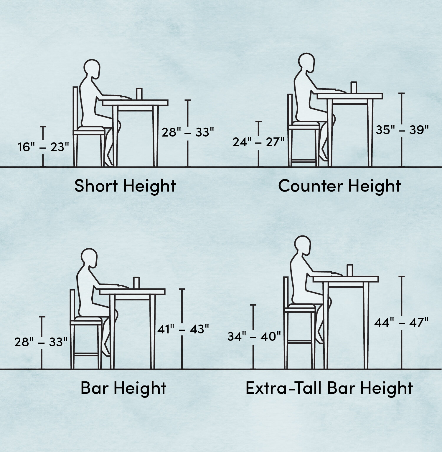 Bar Stool Dimensions: How to Choose the Right Ones  Wayfair