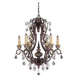 Astoria Grand Mariposa 6-Light Candle Sty..