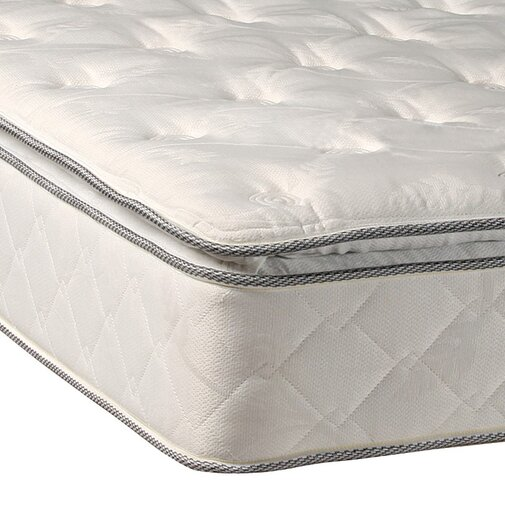 Apollonia 10in. Firm Pillow Top Mattress and Box Spring