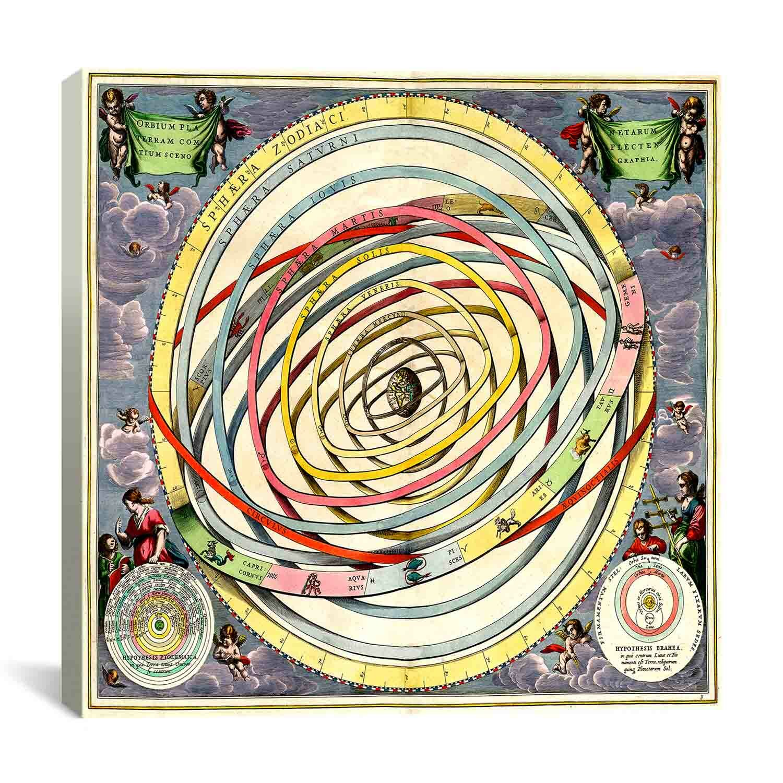 Icanvas Harmonia Macrocosmica Orbium Planetarum Terram Complectentium Scenographia 1661 By Andreas Cellarius Graphic Art On Canvas Wayfair
