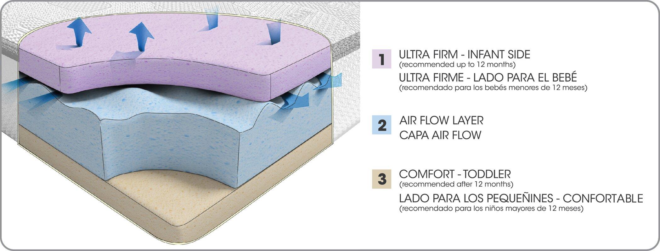 cotton innerspring crib pad lifekind organic certified standard mattress