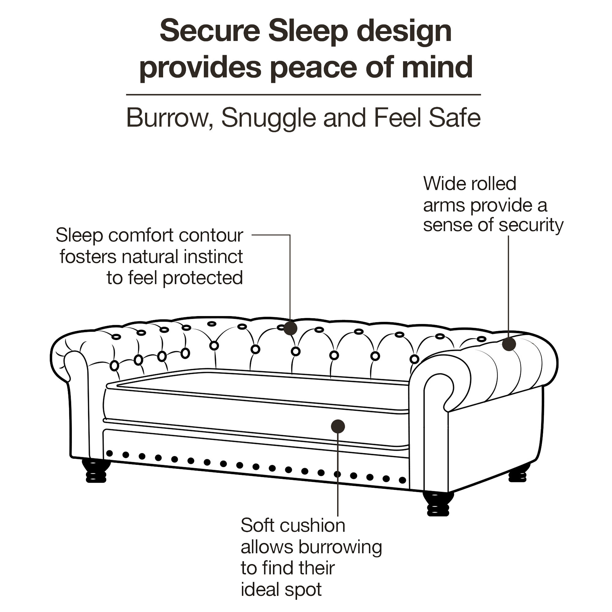 Secure Sleep Design