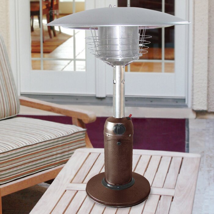 Btu Propane Tabletop Patio Heater