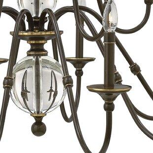 Hinkley Lighting Eleanor 15-Light Chandelier