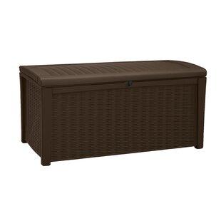 Borneo 110 Gallon Resin Deck Box