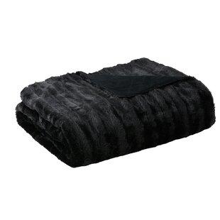 b578b360a5a2 Duke Long Faux Fur Throw