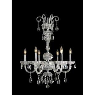 Astoria Grand Carbajal 6-Light Candle Sty..