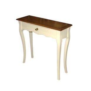 Chalfant Console Table By Fleur De Lis Living