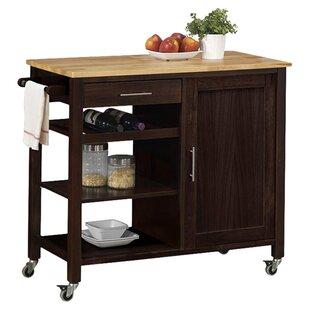 Kitchen Cart 4D Concepts