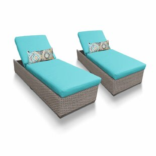 Florence Sun Lounger Set with Cushion (Set of 2)