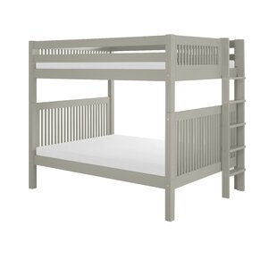 Furniture Design Qualifications
