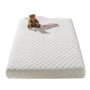 Safe Nights Superior Pocket Sprung Cot Bed Mattress By Silentnight