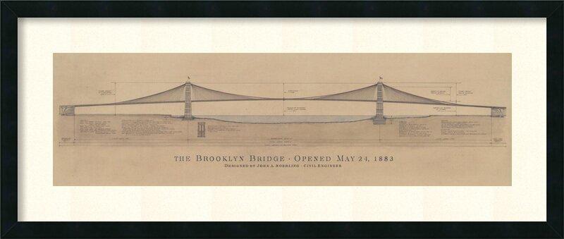 Amanti art brooklyn bridge by craig s holmes framed graphic art brooklyn bridge by craig s holmes framed graphic art malvernweather Choice Image