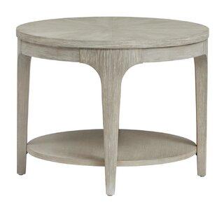 Ivy Bronx Anadarko 2 Piece Coffee Table Set