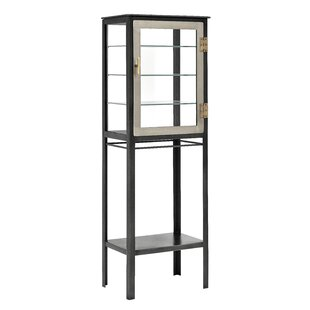 Review Display Cabinet
