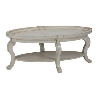 Daulton Transitional Mid-Century Wooden Coffee Table by Fleur De Lis Living