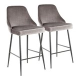 Elim 25.5 Contemporary Bar Stool (Set of 2) by Mercer41