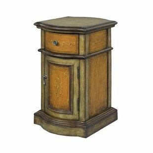 https://secure.img1-fg.wfcdn.com/im/42677805/resize-h310-w310%5Ecompr-r85/8689/86899837/kiki-1-drawer-nightstand.jpg