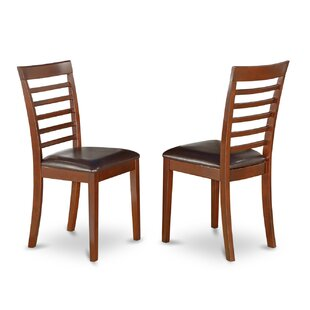 Milan Side Chair (Set of 2) by East West ..