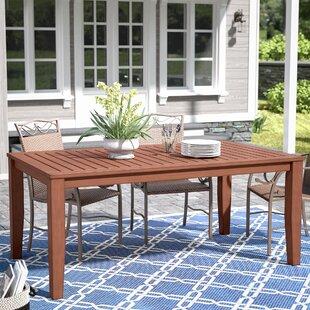 Toutes les tables de jardin: Variétés de bois - Acajou ...