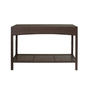 Console Table Purchase Online
