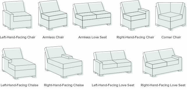 Swell Sectional Sofa Buying Guide Wayfair Gmtry Best Dining Table And Chair Ideas Images Gmtryco