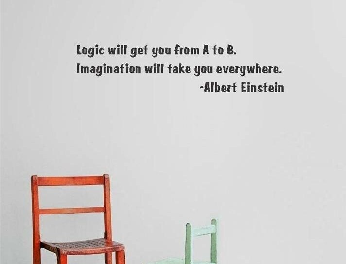 Design With Vinyl Logic Will Get You From A To B Wall Decal Wayfair