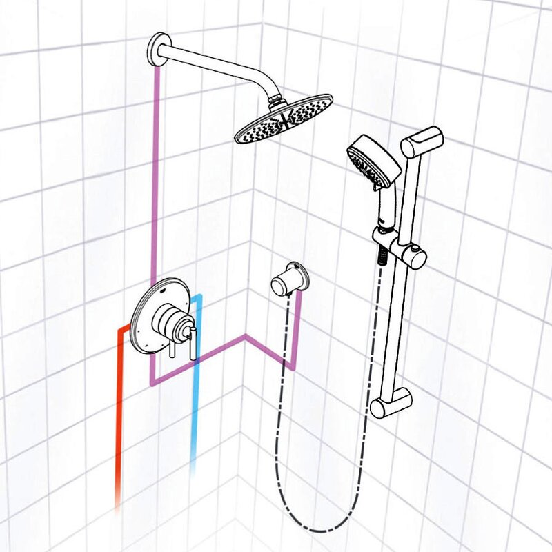 Grohe Timeless Dual Shower Head Complete Shower System & Reviews ...