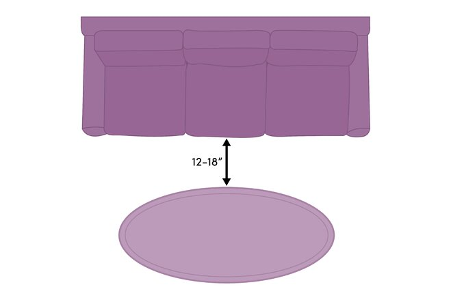 size of coffee table in relation to sofa - coffee addicts