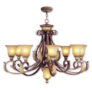 Astoria Grand Scottdale 9-Light Shaded Chandelier