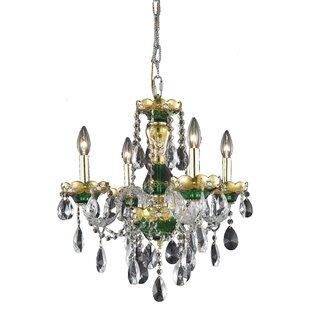 Astoria Grand Schroeppel 4-Light Candle S..