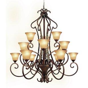 Astoria Grand Weitzman 15-Light Shaded Chandelier