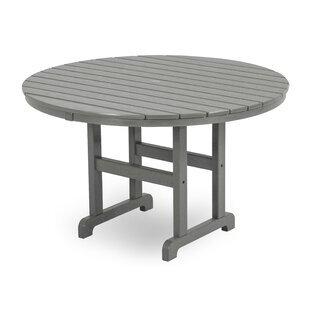 Buying Round Dining Table By POLYWOOD®