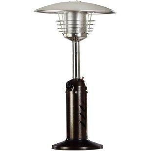 Mini Umbrella 11000 Propane Tabletop Patio Heater By Hanover