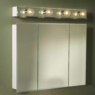 Price comparison 30 x 28.25 Surface Mount Medicine Cabinet By Jensen