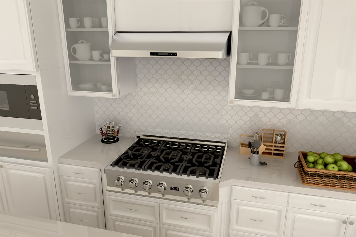 size every under hood undercabinethoods of for undercabinetrangehoods kitchens hoods pa range cabinet