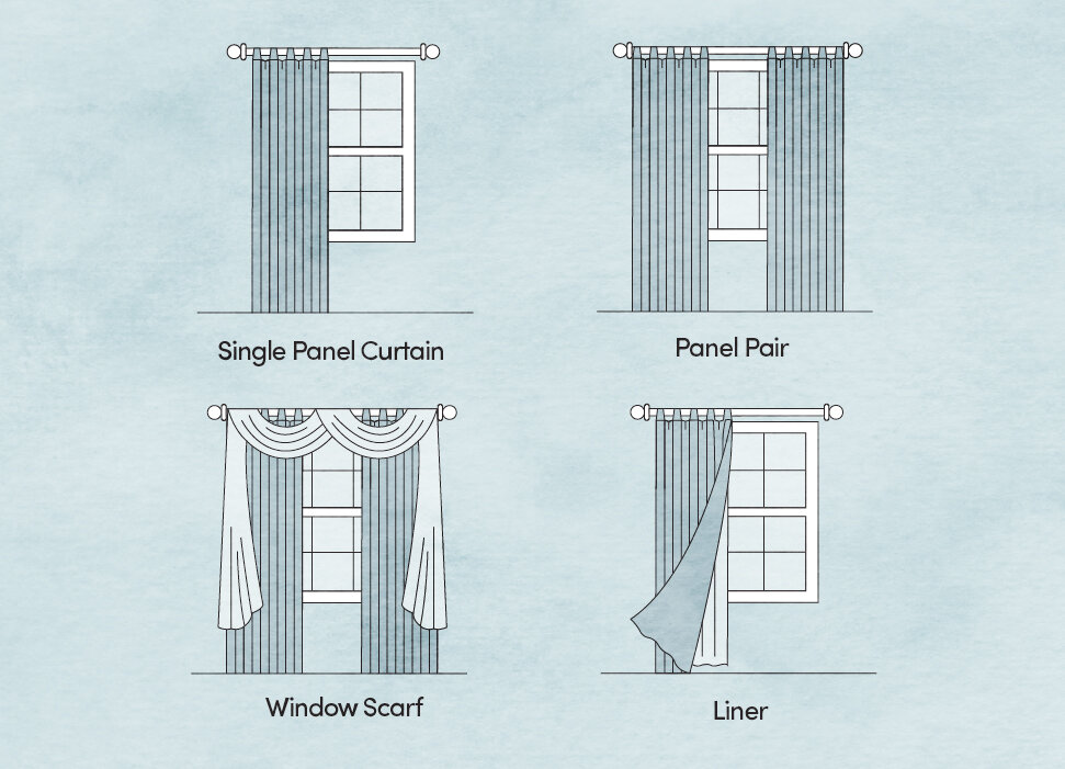 Window Treatments 101 D Vs