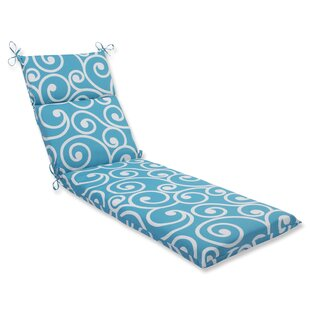 Turquoise Weather Resistant Outdoor Furniture Wayfair