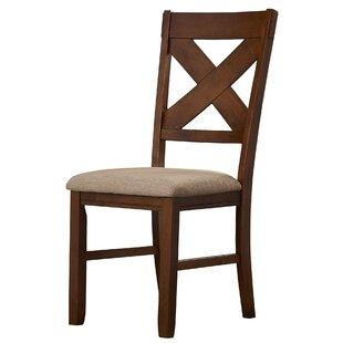 Alejandro Upholstered Dining Chair (Set o..