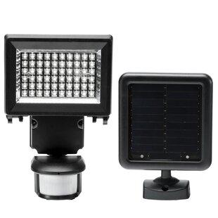 Jiawei Technology Duracell LED, Solar Pow..