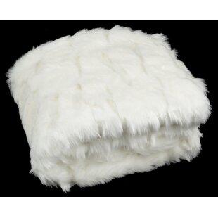 Leyland Faux Fur Throw