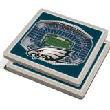 6 x 19 Inches YouTheFan NFL 3D Stadium Banner