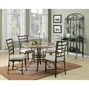 Places to buy  Rentchler Baker's Rack Great Price