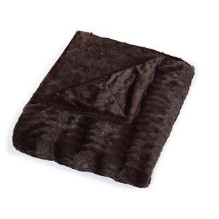 Florencio Luxe Mink Fur Blanket
