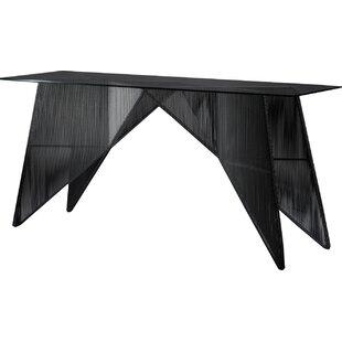 Schema Console Table