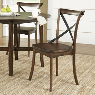Romney Side Chairs (Set of 2) by Birch La..