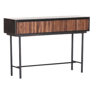 Buy Sale Console Table